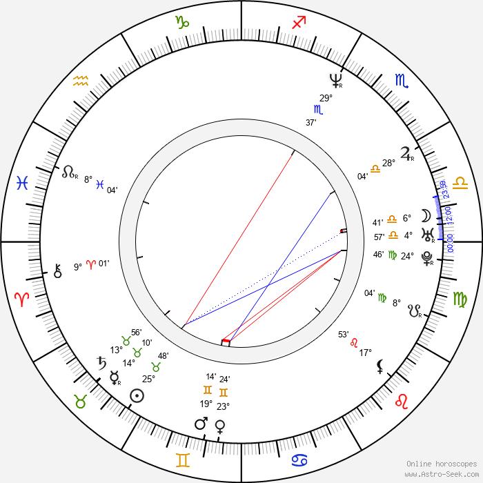 Maki Sakai - Birth horoscope chart
