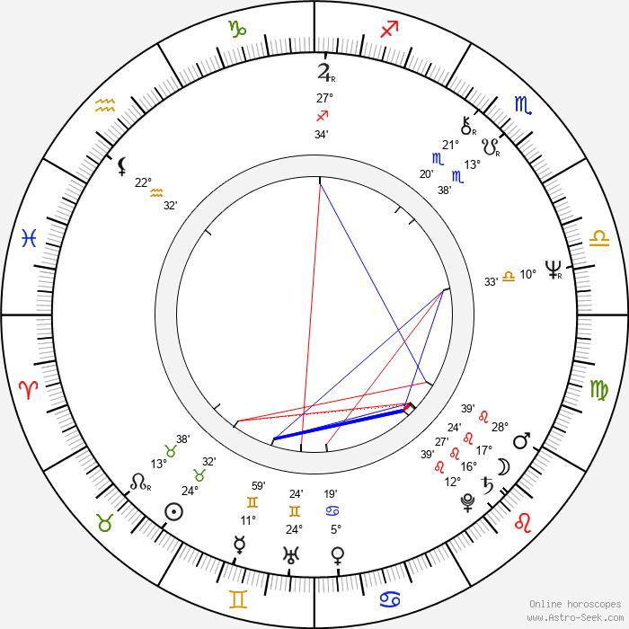 Malcolm Stewart - Birth horoscope chart