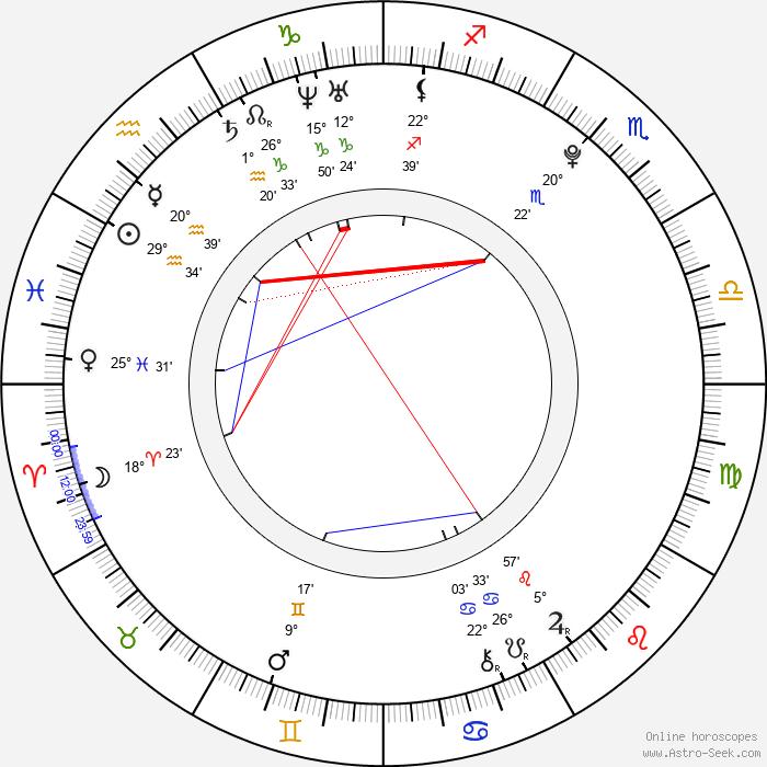 Malese Jow - Birth horoscope chart