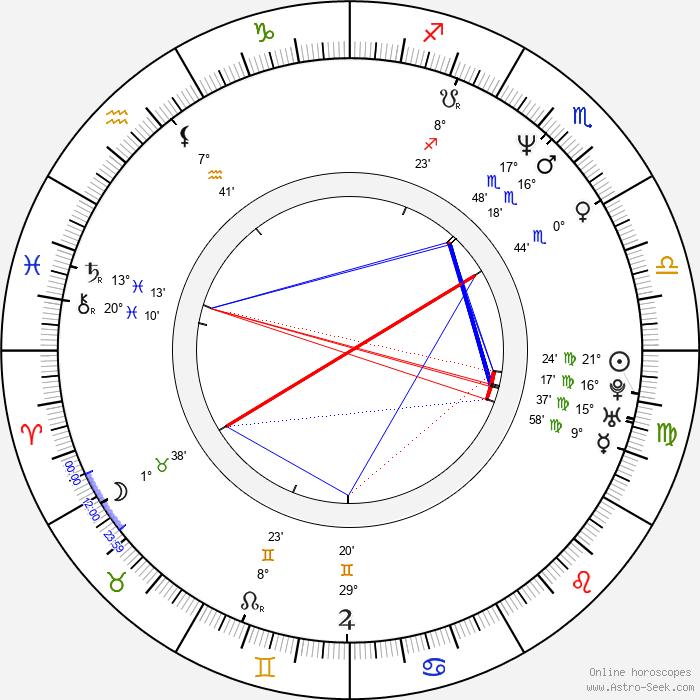 Malgorzata Hajewska - Birth horoscope chart