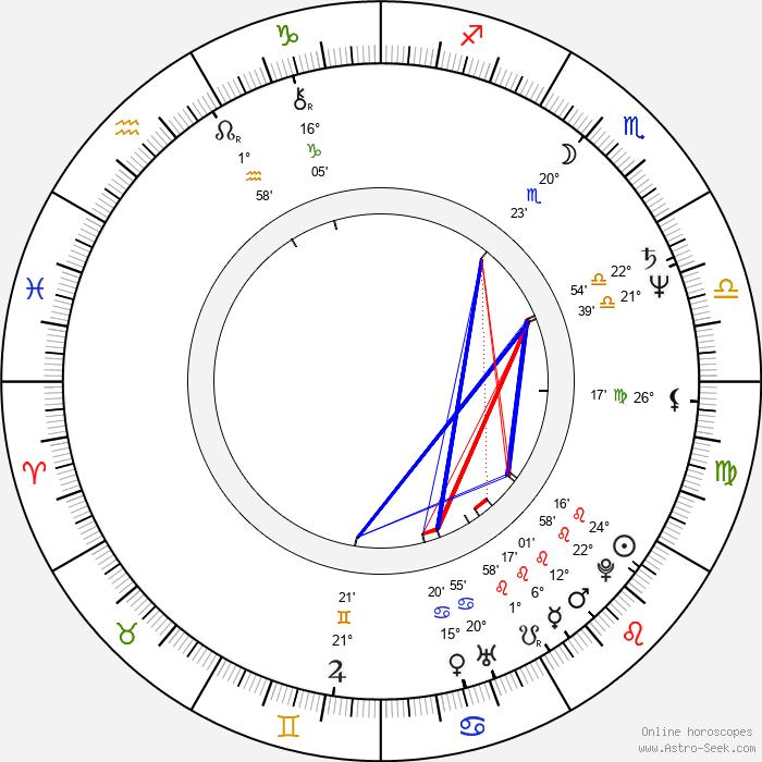 Malgorzata Potocka - Birth horoscope chart
