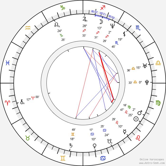 Malice - Birth horoscope chart