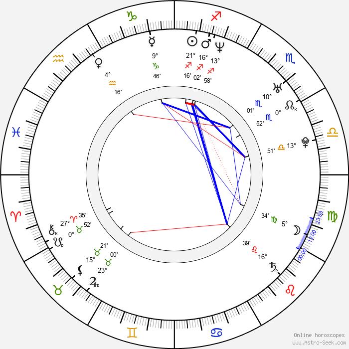 Maloy Lozanes - Birth horoscope chart