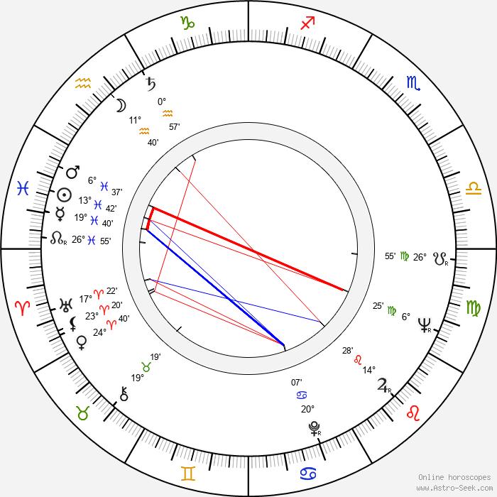Mama Africa - Birth horoscope chart