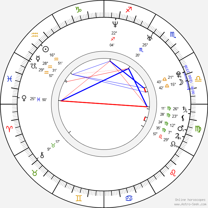 Mamiko Noto - Birth horoscope chart