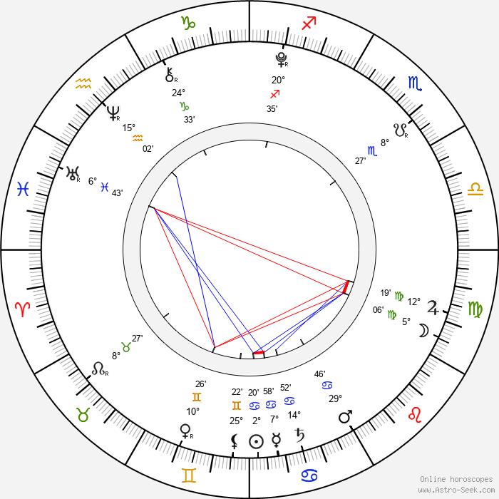 Mana Ashida - Birth horoscope chart