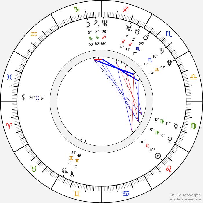 Manami Hashimoto - Birth horoscope chart