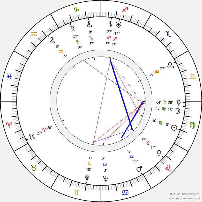 Mantan Moreland - Birth horoscope chart