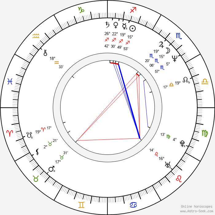 Manuel Gómez Pereira - Birth horoscope chart