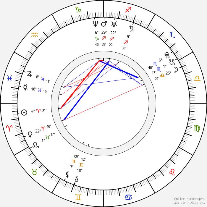 Manuel Neuer - Birth horoscope chart