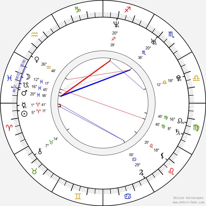 Manuel Rubey - Birth horoscope chart