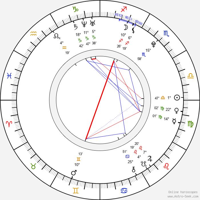 Mao Asada - Birth horoscope chart