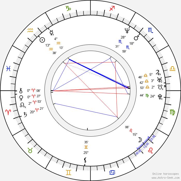 Mara Croatto - Birth horoscope chart