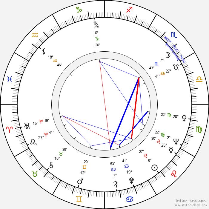 Mara Lane - Birth horoscope chart