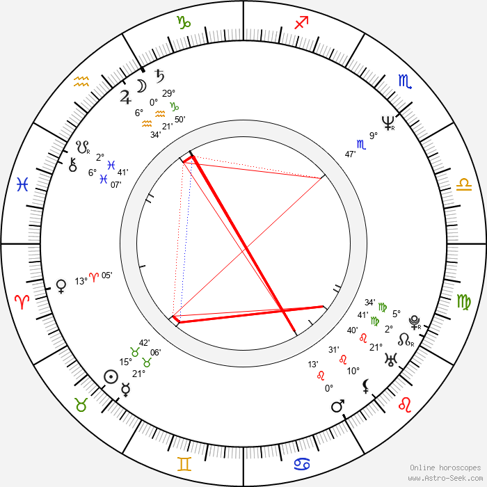 Marc Barbé - Birth horoscope chart