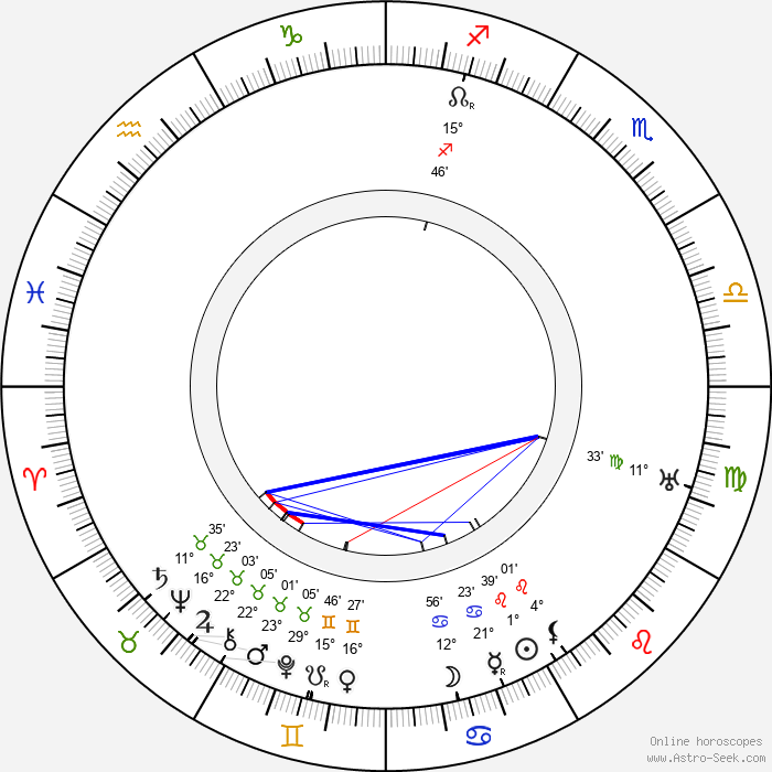 Marc McDermott - Birth horoscope chart