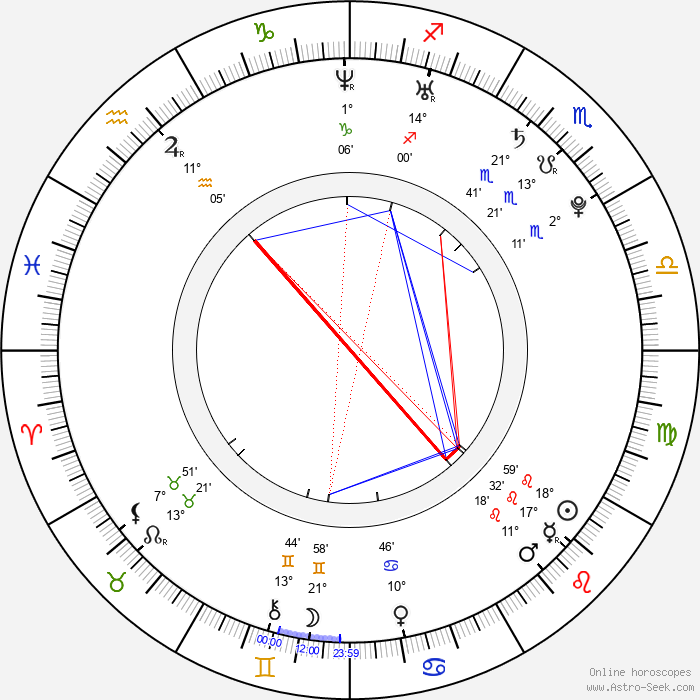 Marc McKevitt Ewins - Birth horoscope chart