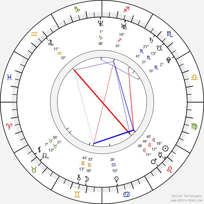 Marc McKevitt Ewins - Birth horoscope chart