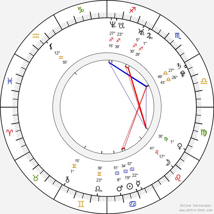Marc McKnight - Birth horoscope chart