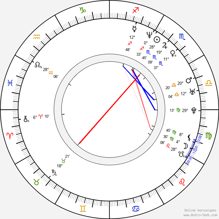 Marc Missonnier - Birth horoscope chart