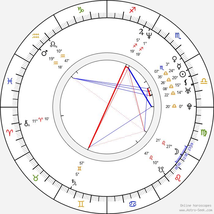 Marc Schölermann - Birth horoscope chart