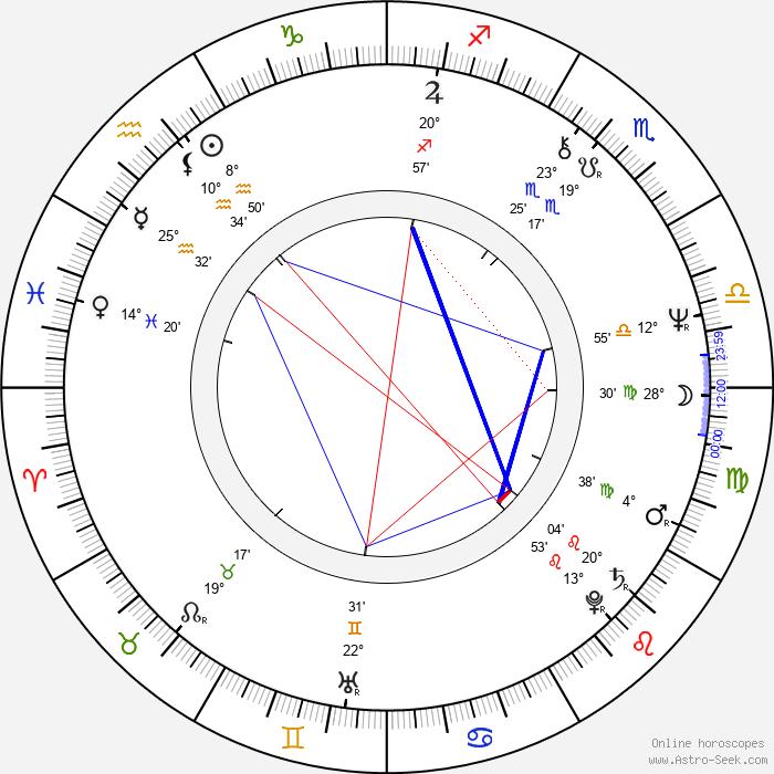 Marc Singer - Birth horoscope chart