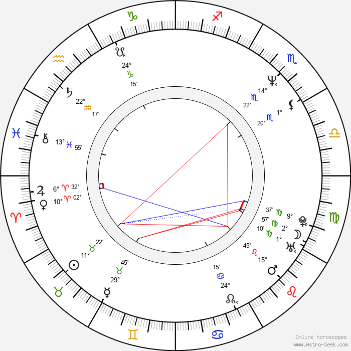 Marcel Barsotti - Birth horoscope chart
