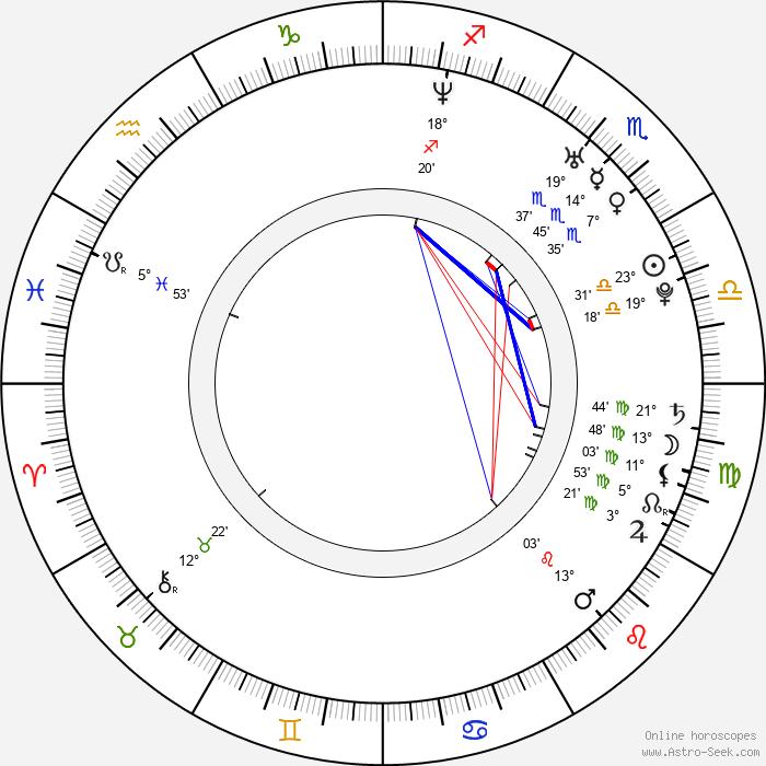 Marcela Bovio - Birth horoscope chart