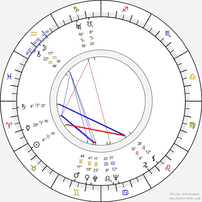 Marceline Day - Birth horoscope chart