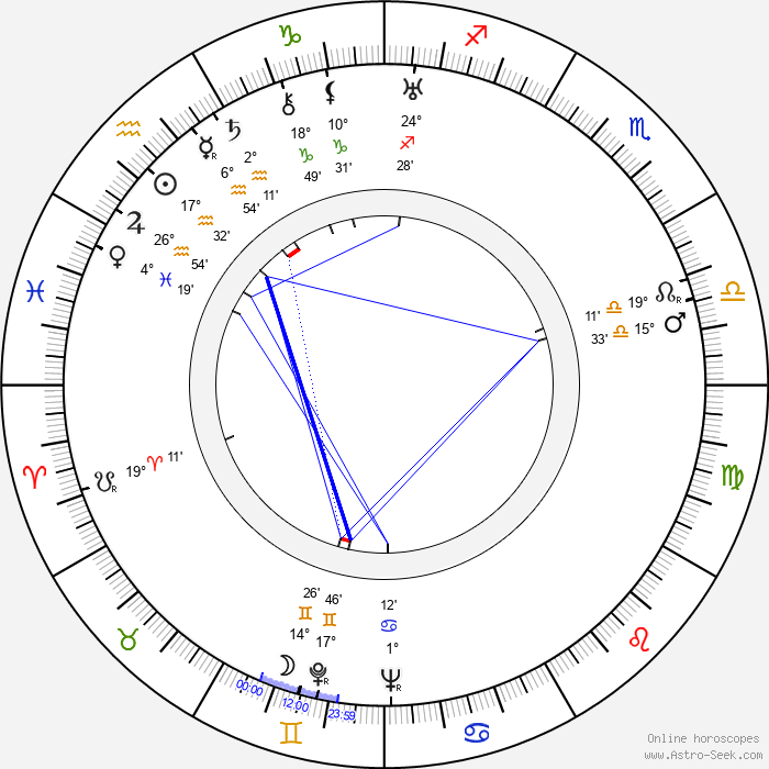 Marcelle Romée - Birth horoscope chart