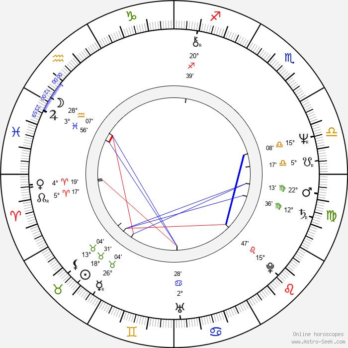 Marcheline Bertrand - Birth horoscope chart
