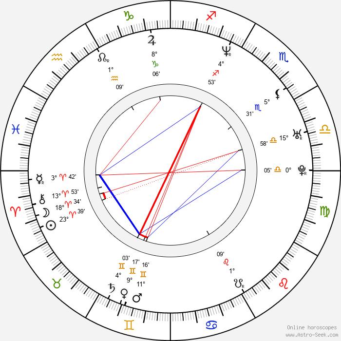 Marci T. House - Birth horoscope chart