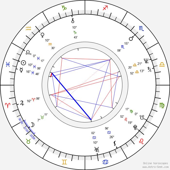 Marcia Dangerfield - Birth horoscope chart