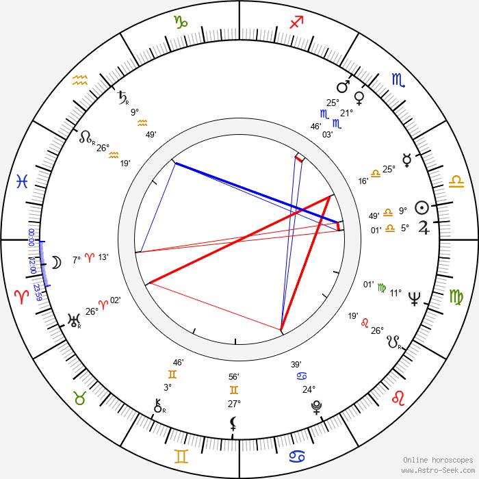 Márcia de Windsor - Birth horoscope chart
