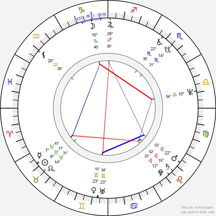 Marcia Strassman - Birth horoscope chart