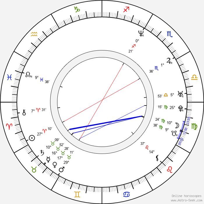Marcio Garcia - Birth horoscope chart