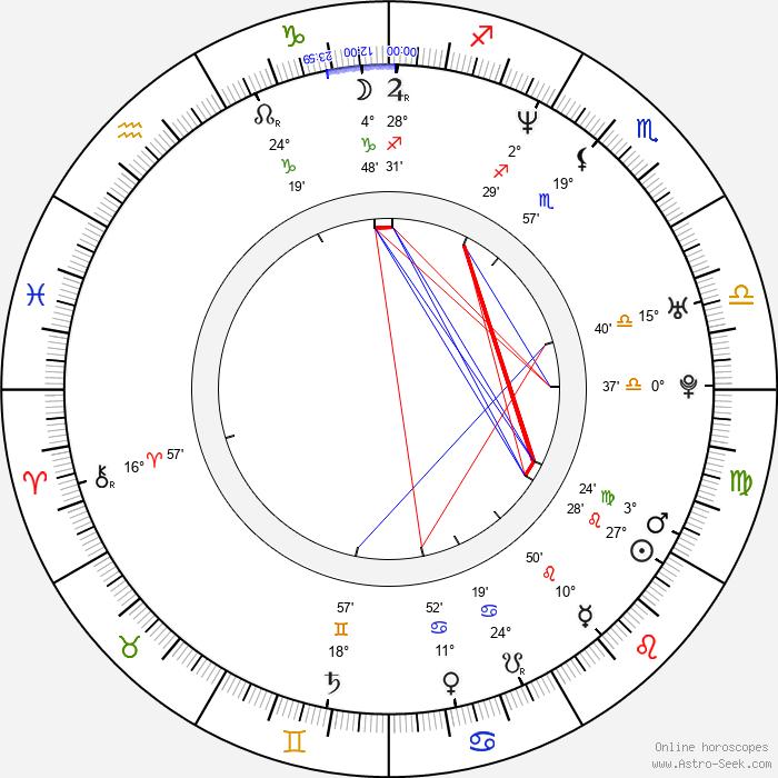 Marco Bonini - Birth horoscope chart