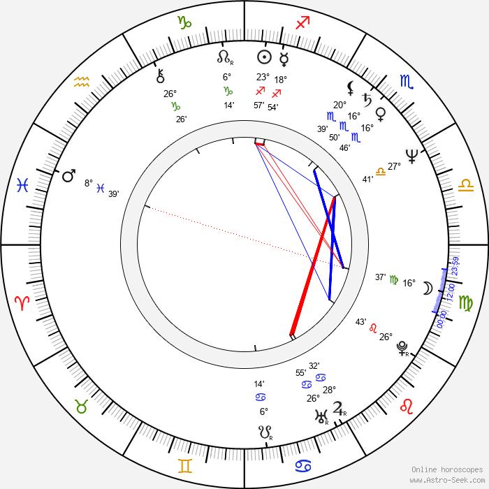 Marco Frisina - Birth horoscope chart