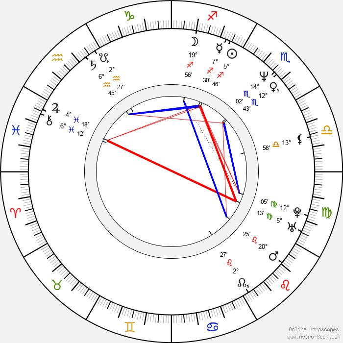 Marco Ricca - Birth horoscope chart