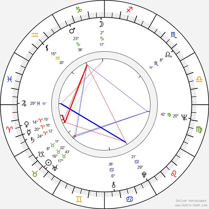 Marco St. John - Birth horoscope chart