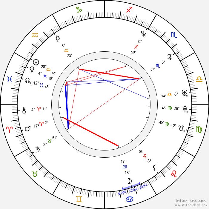 Marcos Bernstein - Birth horoscope chart