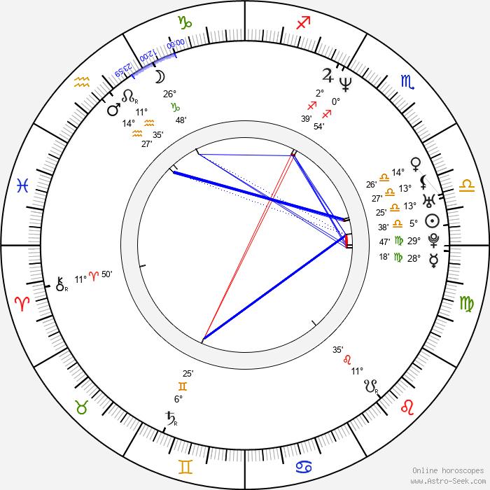 Marcos Llunas - Birth horoscope chart