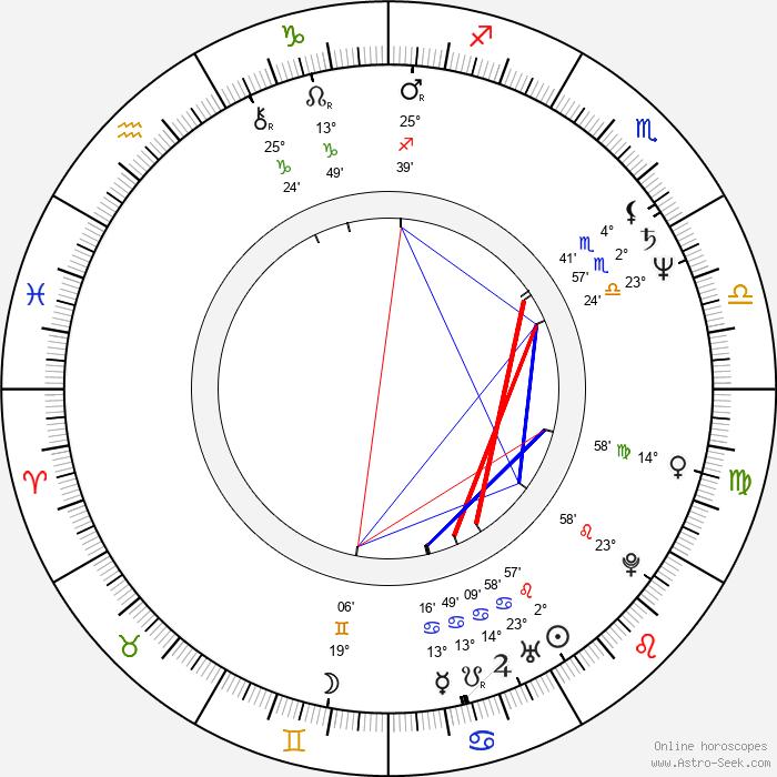 Mareike Carrière - Birth horoscope chart