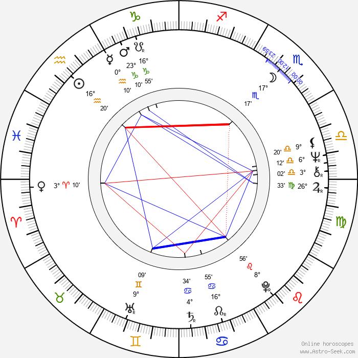 Marek Barbasiewicz - Birth horoscope chart