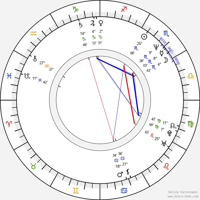 Marek Bielecki - Birth horoscope chart