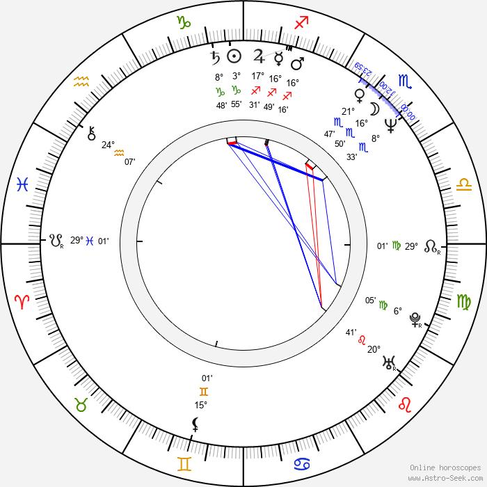 Marek Jícha - Birth horoscope chart