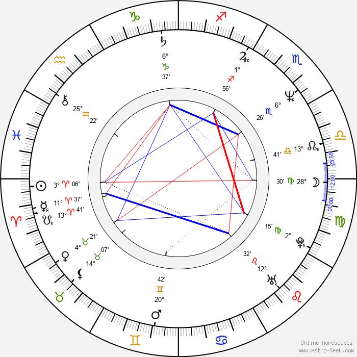 Marek Probosz - Birth horoscope chart