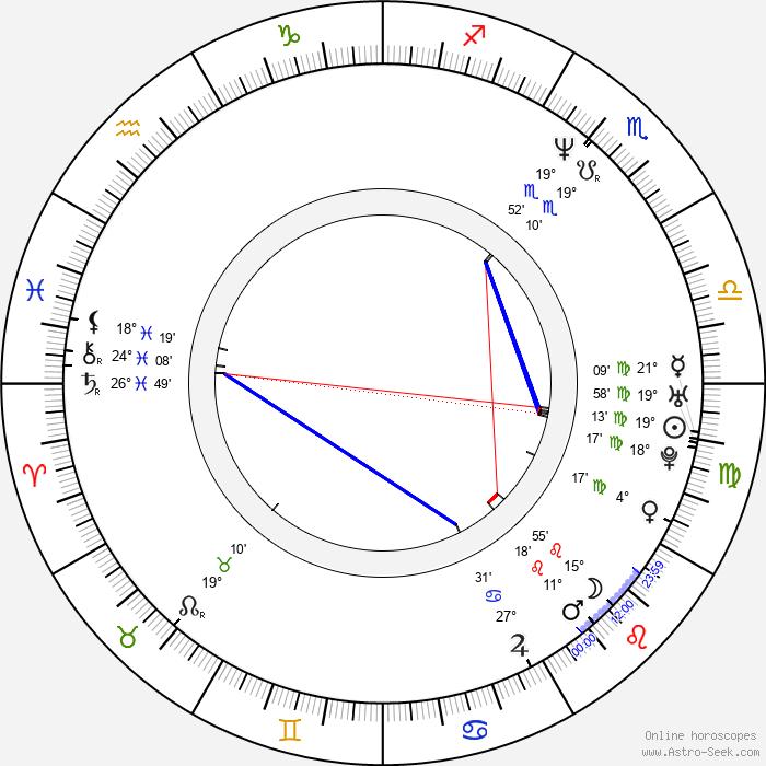Marek Sośnicki - Birth horoscope chart