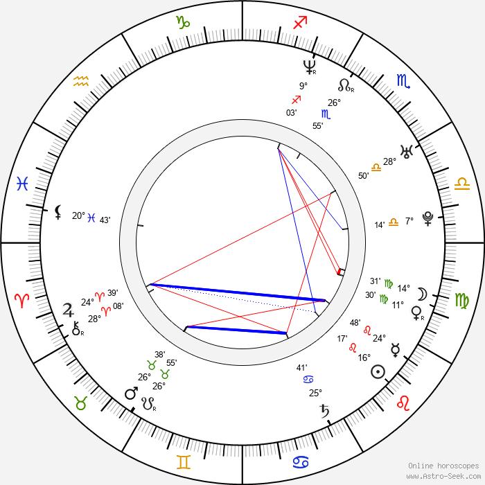 Marek Veselický - Birth horoscope chart