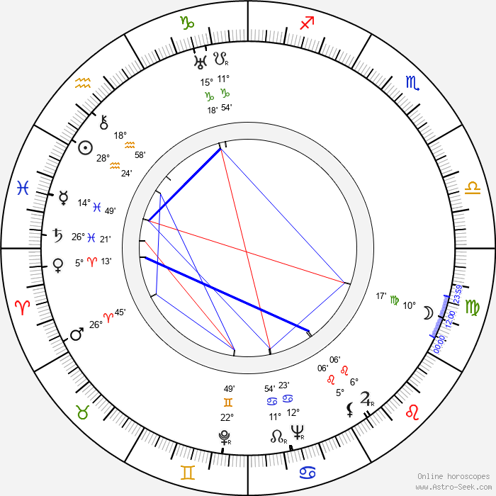 Marga Legal - Birth horoscope chart